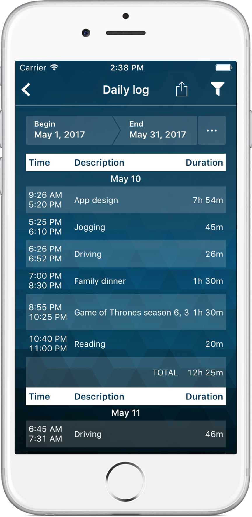 Time Pro para iPhone - Time distribution report